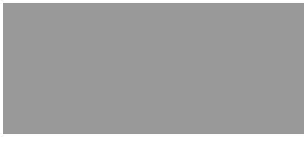 Crusoe's on the Lake, Restaurant Belmont, Lake Macquarie - Header Weekend Specials